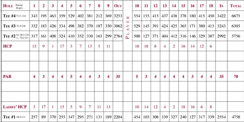 Pine Lakes Golf Score Card