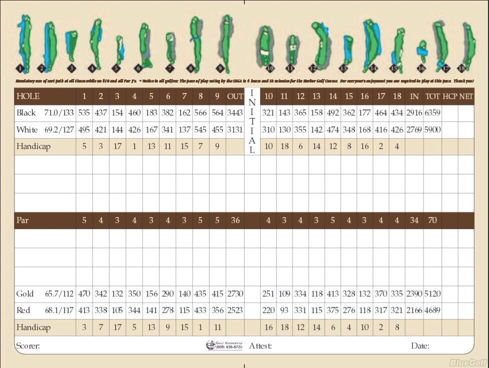 Harbor Links Golf Score Card